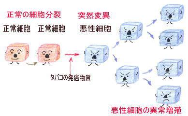 連載童話「たばこ王国」第3回 文・絵:吉田 仁