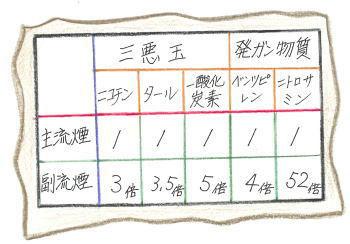 連載童話「たばこ王国」第4回  文・絵:吉田 仁